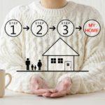 日本租屋的5個主要步驟