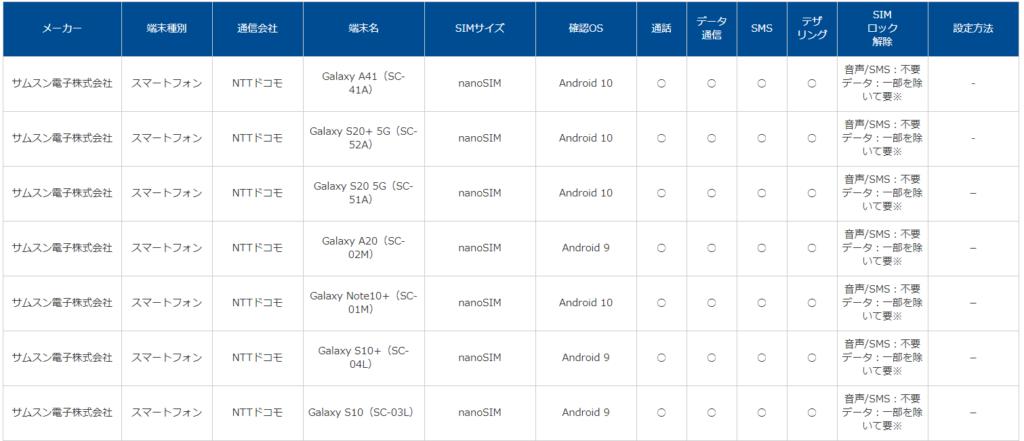 OCN Mobile ONE的動作確認端末一覧表。
