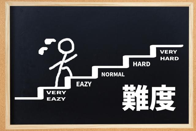 EJU合共有4個考試科目:日語,數學,理科和綜合科。每科的難度亦有不同。